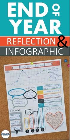 As the calendar year draws to a close, engage your students with this fun and creative Personal Reflection and Infographic Activity.   First, students will complete a personal reflection about their year - including lessons they have learned, significant events, memorable moments, accomplishments, favorites, and even set goals for the next year. Then, students will complete an infographic template to present their reflection information quickly and clearly.  Super fun and meaningful!