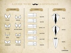 A gentleman's guide to collars, cuffs and lapels