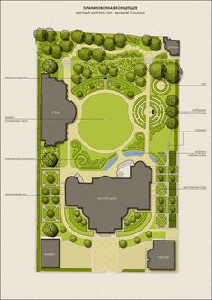 Сапелин Александр - персональный сайт  ~ Great pin! For Oahu architectural design v #gardeningplansarchitecture