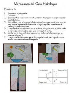 Cuaderno Interactivo Ciclo del Agua (6)