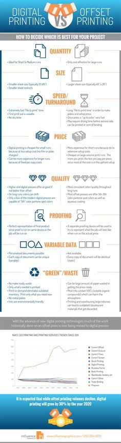 Digital Printing vs Offset Printing - http://www.pureinfographics.com/digital-printing-vs-offset-printing/