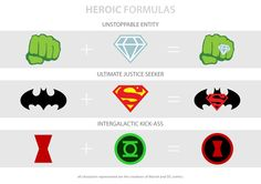 The Heroic Table of Elements: Superheroes by Thomas Knapp, via Behance (detail)