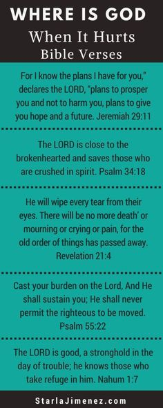 Where Is God When It Hurts Bible Verses