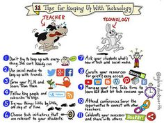 Keeping Up With Technology | by sylviaduckworth