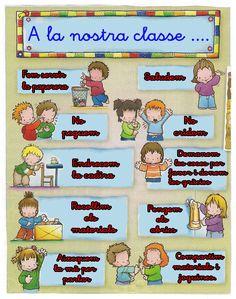 Les normes de la classe per infantil i cicle inicial