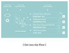 RESOURCE: a free blueprint for home filing from JOYS; Just Organize Your Stuff