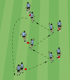 Tips And Tricks To Play A Great Game Of Football. To be successful with football, one needs to understand the rules and strategies and have the appropriate skills. Football Coaching Drills, Soccer Training Drills, Running Drills, Soccer Workouts, Soccer Drills, Soccer Tips, Soccer Goals, Top Soccer, Play Soccer