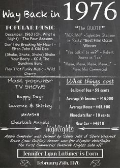 Birthday Sign Chalkboard 1976 Fun Facts by MercerStreetStudios More