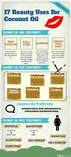 Coconut oil is one of my staple items...so many amazing uses. Here are just a few