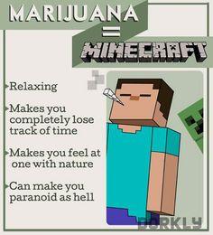 Les Drogues comparées aux Jeux Vidéo célèbres…