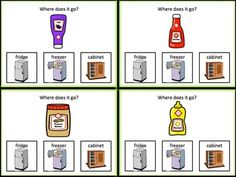 Where does the food go? Life Skill Task Cards (Special Ed & Autism) Life Skills Lessons, Vocational Skills, Where Did It Go, Help Teaching, Task Cards, Social Skills, Math Activities, Special Education, Autism
