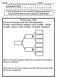 Performance Tasks for ALL of the 5th Grade Common Core Geometry Standards with rubrics for easy scoring!