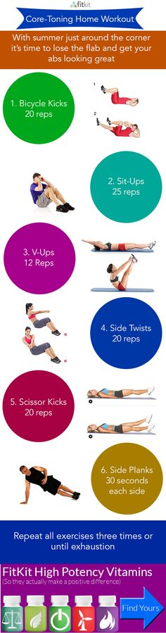 Home workout to blast belly fat