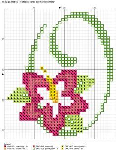 alfabeto verde con fiore stilizzato O