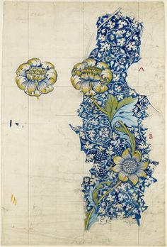 Printed Fabric Design- Kennet by William Morris 1883