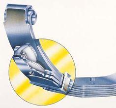 ARB 4x4 Accessories ARB Leaf Spring - CS063R CS063R Leaf Spring: ARB 4x4 Accessories 1-2 inch Rear… #AutoParts #CarParts #Cars #Automobiles