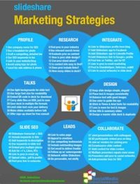 Post image for INFOGRAPHIC Bonus: 64 Ways to Drive Sales with Slideshare