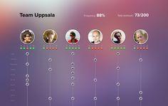 #Leaderboard Competition-full-pixels-littke
