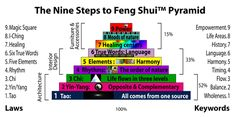 Start the new year off right by following the Nine Principles to Feng Shui your home and life!