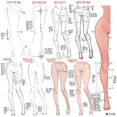 Como crear las piernas y cintura manga