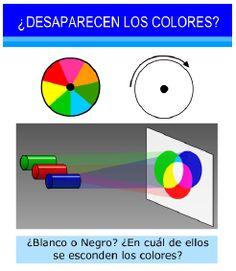 unidad didactica la luz, sombra y color - Buscar con Google