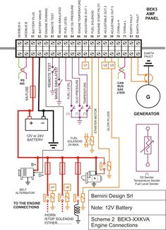 Diesel generator control panel wiring diagram ac connections gr basic electrical wiring diagram pdf wiringdiagram asfbconference2016 Image collections
