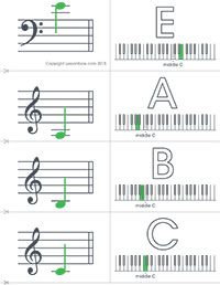 [Updated] flashcards template for learning the notes on the staff! Easy-to-print, free to download. With treble and bass clefs, and bonus cards with the time value of notes.