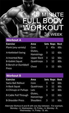 8 Powerful Muscle Building Gym Training Splits - GymGuider.com Fitness Workouts, Weight Training Workouts, Gym Workout Tips, Fun Workouts, Sprint Workout, 300 Workout, Fitness Routines, Body Workouts, Workout Challenge