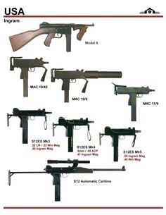 Ingram Machine Pistols and SMGs Weapons Guns, Guns And Ammo, Military Weapons, Military Art, Rifles, Battle Rifle, Submachine Gun, Assault Rifle, Firearms