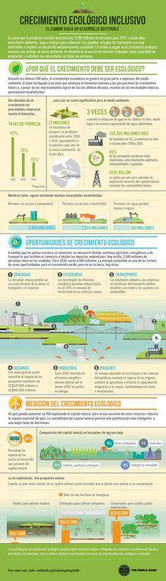 infografia-crecimiento-ecologico-inclusivo.png 457×1.600 píxeles