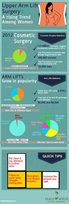 Upper Arm Lift Surgery: A Rising Trends Among Women [INFOGRAPHIC] #surgery