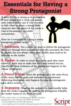 This exclusive, free infographic shows the four essentials traits of a strong protagonist you need to know! #screenwriting #characterdevelopment #protagonist