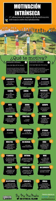 27 ideas para mejorar la motivación intrínseca de tus estudiantes. La web a la que dirige tiene más información interesantes para favorecer la motivación                                                                                                                                                                                 Más