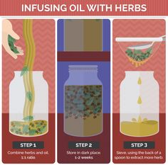 Guide to Infusing Oil With medicinal Herbs