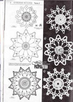 hand-made-knitting-crochet: Дуплет № 143 2013