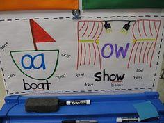 -oa- -ow- anchor chart