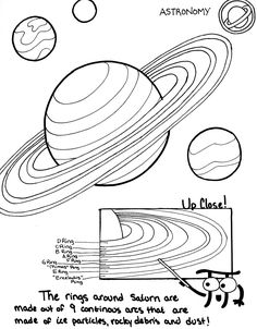 Coloring Book By Melissa Hobbs See More 4 Astronomy1
