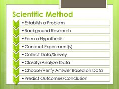 The Science Fair Process Winning Science Fair Projects, Earth Science Projects, Scientific Method, Problem Solving, How To Apply, Student, Learning, Tips, Studying