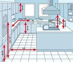 Kitchen Layout Design with Marble backsplash, soap stone countertops and white cabinets Kitchen Layout Plans, Kitchen Cabinet Layout, Kitchen Room Design, Modern Kitchen Design, Home Decor Kitchen, Interior Design Kitchen, Kitchen Furniture, Kitchen Cabinet Dimensions, Kitchen Walls