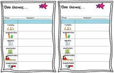 Classroom Organization, School Days, Map, Signs, Classroom Setup, Location Map, Shop Signs, Maps, Classroom Decor