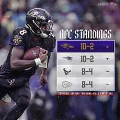 Baltimore Ravens Lamar Jackson High Stepping Into The End Zone 11x14 Photo Picture Double Matted 8x10 Picture