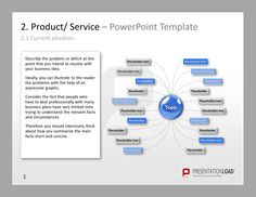 Business Plan Templates From Presentationload In General The