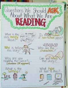 Questions to ask while reading anchor chart