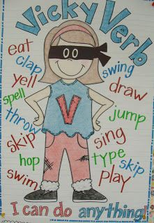 Anchor chart for teaching verbs