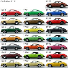 3 Road Scholars Classics: # 3 1975 Porsche 911 Turbo wird auch als Porsche 930 …. 3 Road Scholars Classics: # 3 1975 Porsche 911 Turbo is also called Porsche 930 … – Porsche – Porsche 911 Targa, Porsche 911 Cabriolet, Carros Porsche, Porsche 911 Classic, Porsche Autos, Porsche Carrera, Porsche Cars, Pebble Beach Car Show, Porsche Models