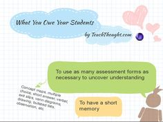 What You Owe Your Students