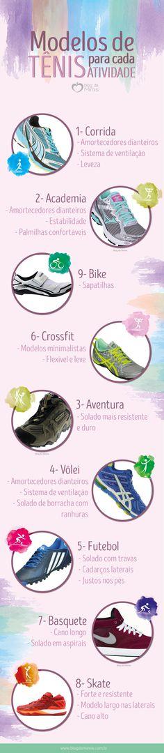 Modelos de tênis para cada atividade - Blog da Mimis #tênis #sneakers #atividadefísica #exercícios