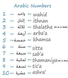 Arabic Sentences, Arabic Phrases, Arabic Words, Learn Turkish Language, Arabic Language, Learn A New Language, Modern Standard Arabic, Learning Languages Tips, Learn Arabic Online