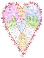 Heart Maps for Writers Workshop ideas. What lives in your heart?  Draw it in your heart and post it in your writers notebook for writing ideas when you get stuck.  Perfect!  I want to try this for my class...
