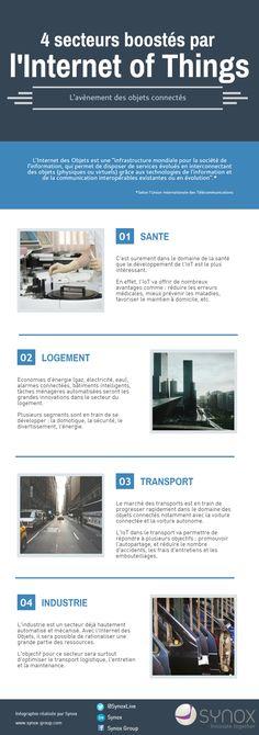 L'Internet des Objets (IoT) boostent 4 secteurs en particulier : l'industrie, le logement, la santé et le transport Transport, Innovation, Poster, Internet Of Things, Billboard